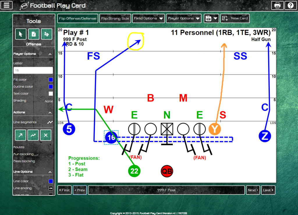 Football Play Card - Scout Card Layout - Offense